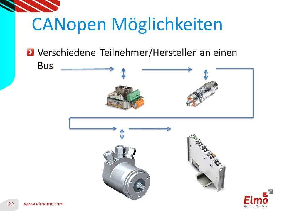 22 CANopen Möglichkeiten Verschiedene Teilnehmer/Hersteller an einen Bus