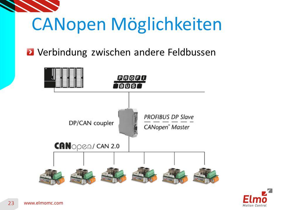23 CANopen Möglichkeiten Verbindung zwischen andere Feldbussen
