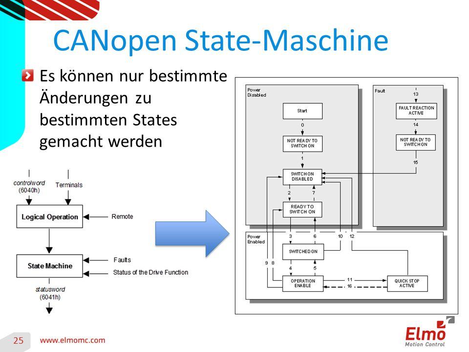 25 CANopen State-Maschine Es können nur bestimmte Änderungen zu bestimmten States gemacht werden