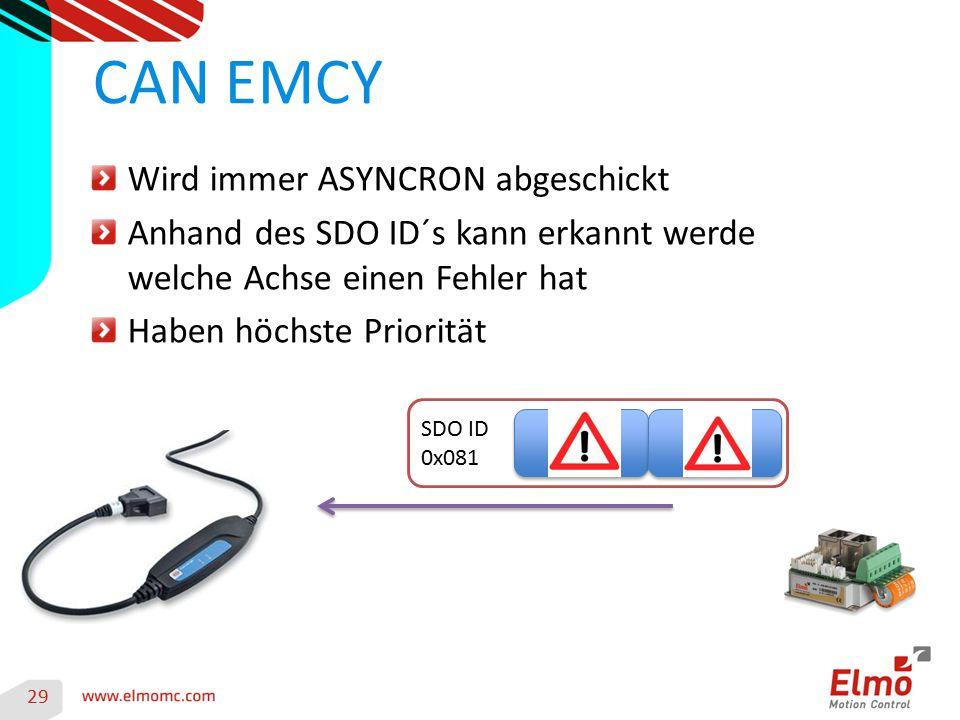 29 CAN EMCY Wird immer ASYNCRON abgeschickt Anhand des SDO ID´s kann erkannt werde welche Achse einen Fehler hat Haben höchste Priorität SDO ID 0x081