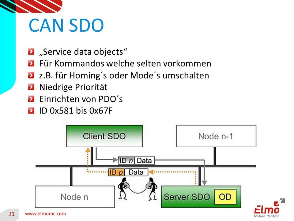"""31 CAN SDO """"Service data objects"""" Für Kommandos welche selten vorkommen z.B. für Homing´s oder Mode´s umschalten Niedrige Priorität Einrichten von PDO"""