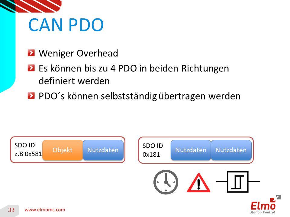 33 CAN PDO Weniger Overhead Es können bis zu 4 PDO in beiden Richtungen definiert werden PDO´s können selbstständig übertragen werden SDO ID z.B 0x581