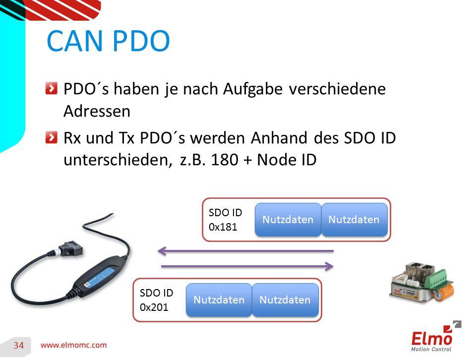 34 CAN PDO PDO´s haben je nach Aufgabe verschiedene Adressen Rx und Tx PDO´s werden Anhand des SDO ID unterschieden, z.B. 180 + Node ID SDO ID 0x181 N