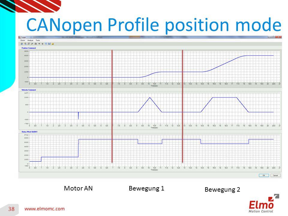 38 CANopen Profile position mode Motor ANBewegung 1 Bewegung 2