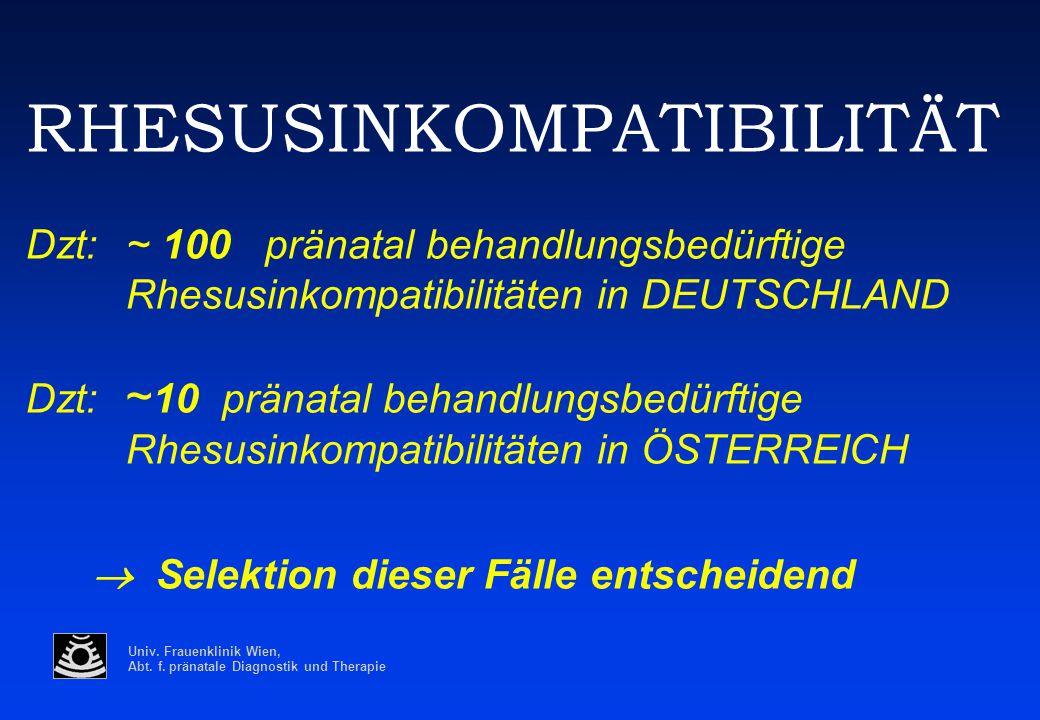 Univ. Frauenklinik Wien, Abt. f. pränatale Diagnostik und Therapie RHESUSINKOMPATIBILITÄT Dzt:~ 100 pränatal behandlungsbedürftige Rhesusinkompatibili