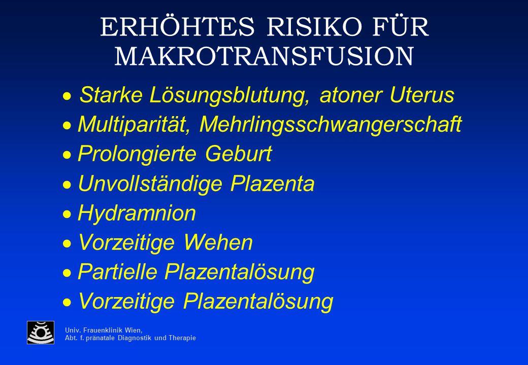 Univ. Frauenklinik Wien, Abt. f. pränatale Diagnostik und Therapie ERHÖHTES RISIKO FÜR MAKROTRANSFUSION  Starke Lösungsblutung, atoner Uterus  Multi