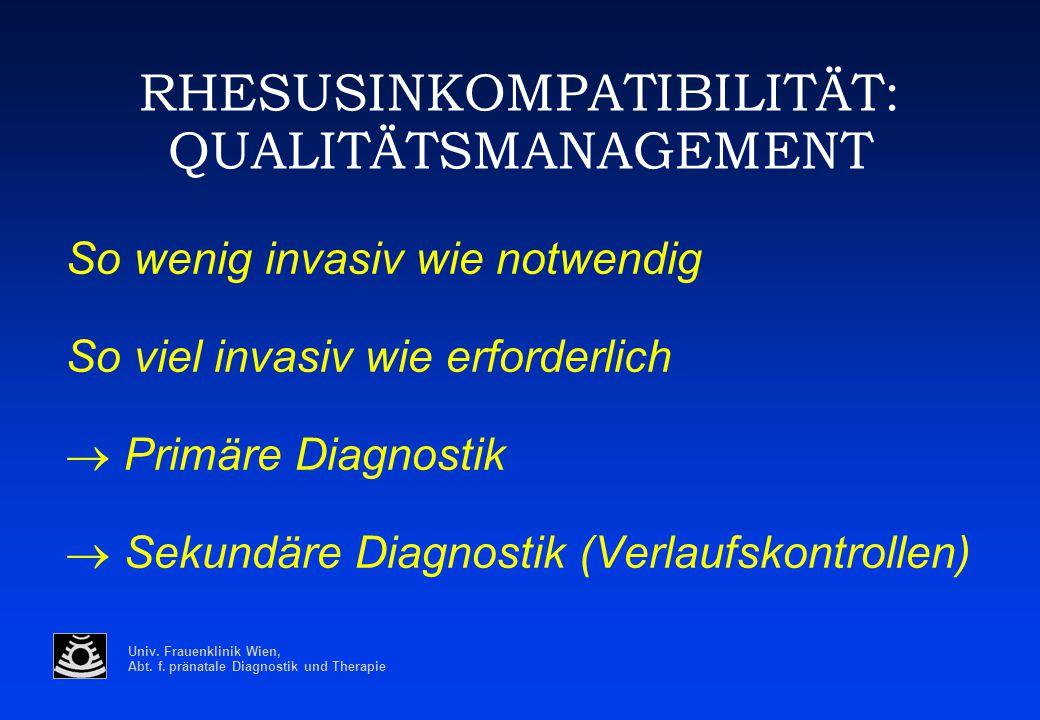 Univ. Frauenklinik Wien, Abt. f. pränatale Diagnostik und Therapie RHESUSINKOMPATIBILITÄT: QUALITÄTSMANAGEMENT So wenig invasiv wie notwendig So viel