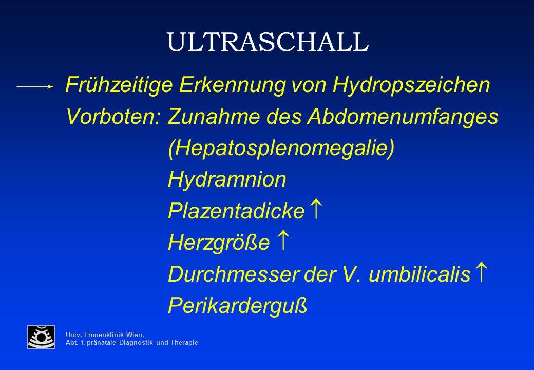 Univ. Frauenklinik Wien, Abt. f. pränatale Diagnostik und Therapie ULTRASCHALL Frühzeitige Erkennung von Hydropszeichen Vorboten:Zunahme des Abdomenum