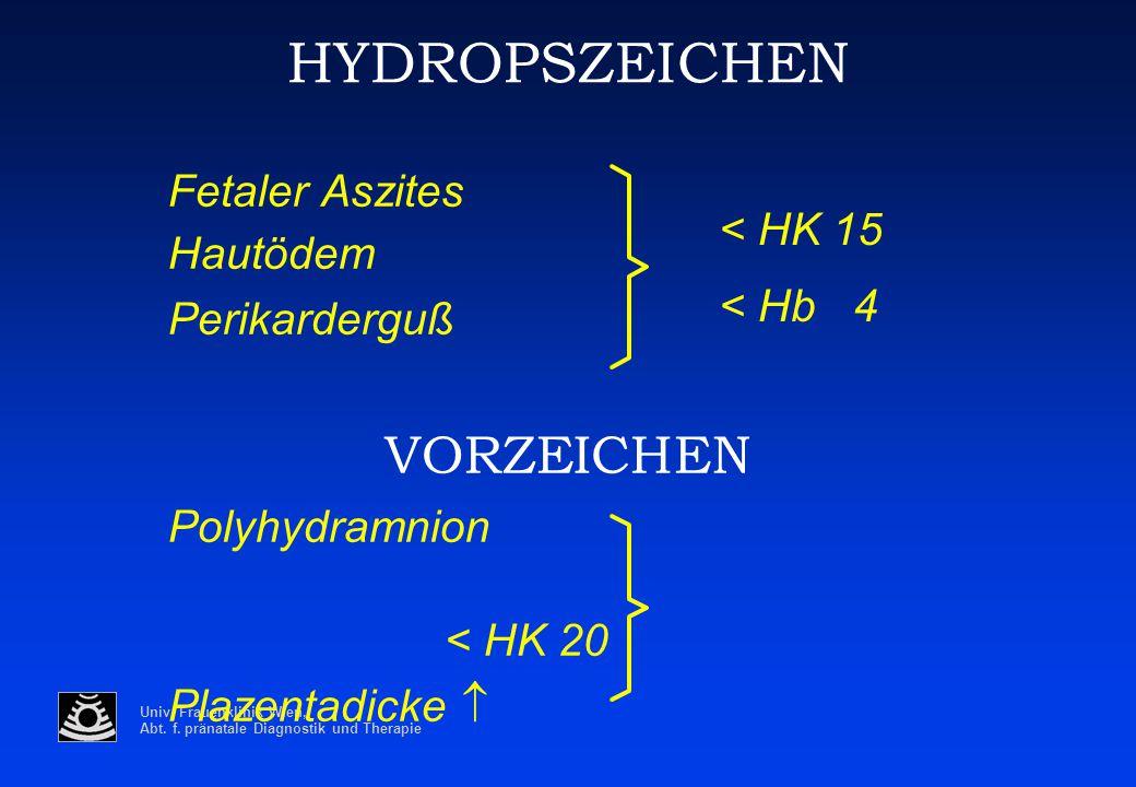Univ. Frauenklinik Wien, Abt. f. pränatale Diagnostik und Therapie HYDROPSZEICHEN Fetaler Aszites Hautödem Perikarderguß VORZEICHEN Polyhydramnion < H