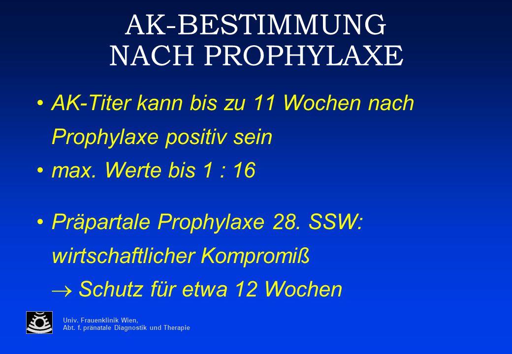 Univ. Frauenklinik Wien, Abt. f. pränatale Diagnostik und Therapie AK-BESTIMMUNG NACH PROPHYLAXE AK-Titer kann bis zu 11 Wochen nach Prophylaxe positi