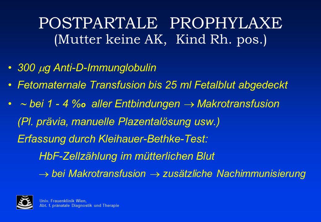 Univ. Frauenklinik Wien, Abt. f. pränatale Diagnostik und Therapie POSTPARTALE PROPHYLAXE (Mutter keine AK, Kind Rh. pos.) 300  g Anti-D-Immunglobuli