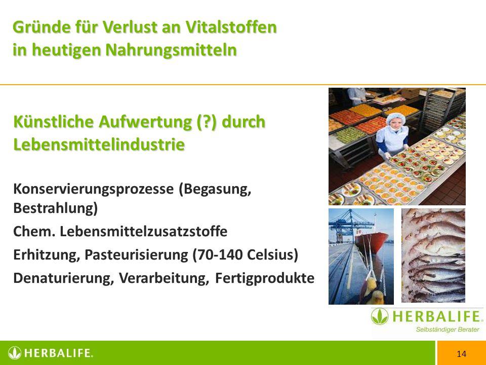 14 Künstliche Aufwertung (?) durch Lebensmittelindustrie Konservierungsprozesse (Begasung, Bestrahlung) Chem.