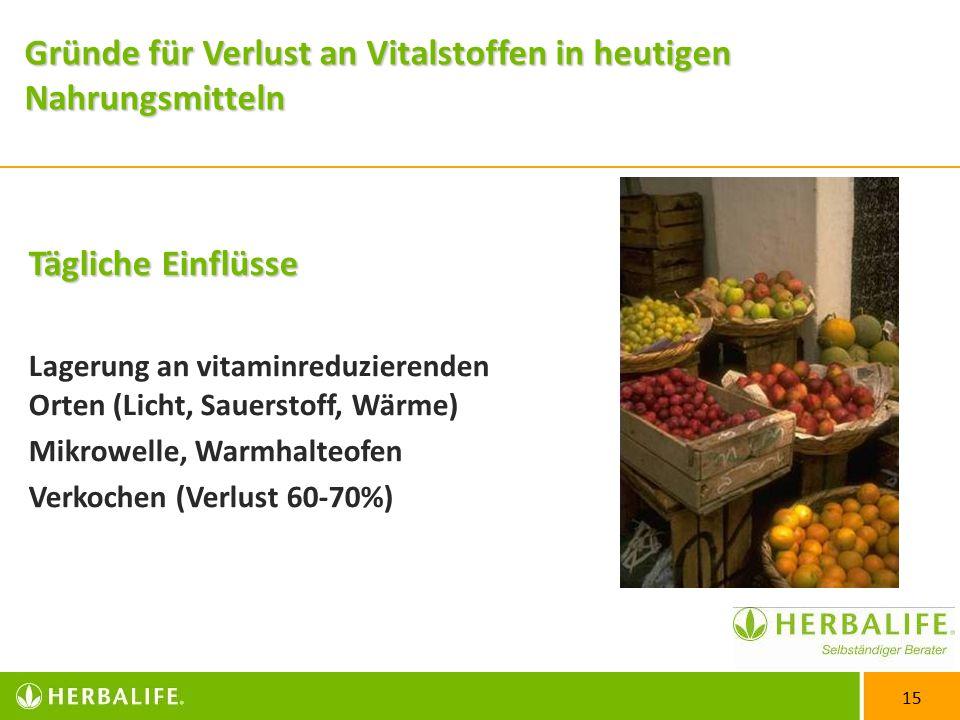 15 Tägliche Einflüsse Lagerung an vitaminreduzierenden Orten (Licht, Sauerstoff, Wärme) Mikrowelle, Warmhalteofen Verkochen (Verlust 60-70%) Gründe für Verlust an Vitalstoffen in heutigen Nahrungsmitteln