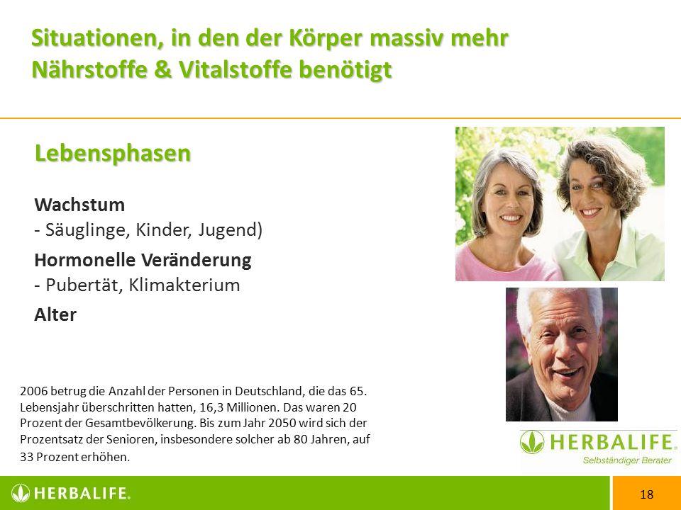 18 Lebensphasen Wachstum - Säuglinge, Kinder, Jugend) Hormonelle Veränderung - Pubertät, Klimakterium Alter 2006 betrug die Anzahl der Personen in Deutschland, die das 65.