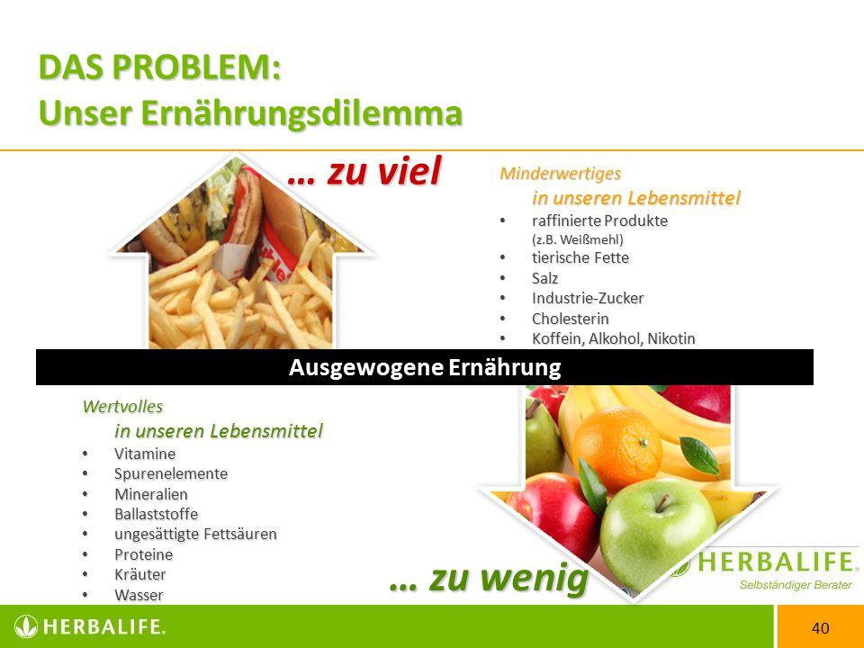 40 DAS PROBLEM: Unser Ernährungsdilemma … zu viel minderwertige Lebensmittel raffinierte Produkte (z.B.