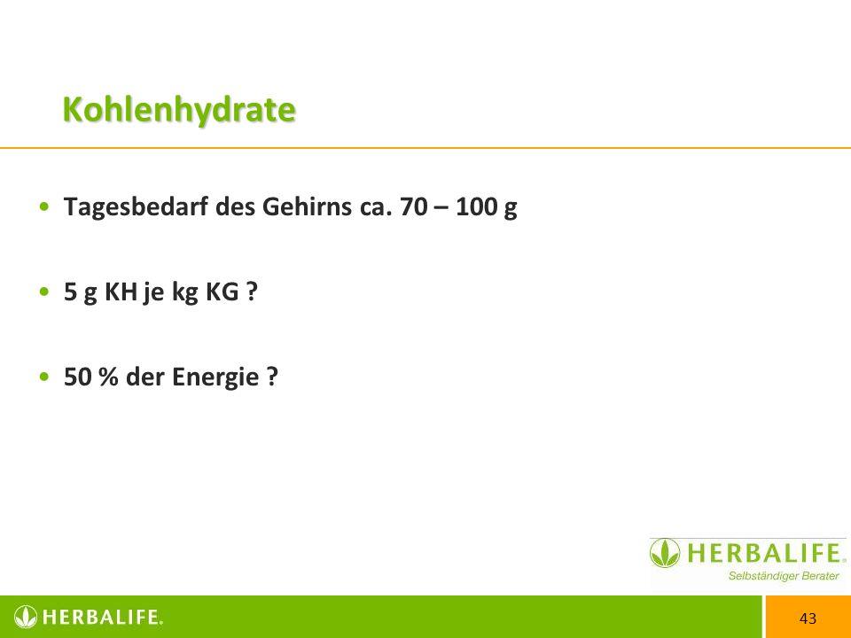 43 Kohlenhydrate Tagesbedarf des Gehirns ca. 70 – 100 g 5 g KH je kg KG ? 50 % der Energie ?