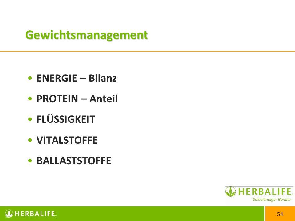 54 ENERGIE – Bilanz PROTEIN – Anteil FLÜSSIGKEIT VITALSTOFFE BALLASTSTOFFE Gewichtsmanagement