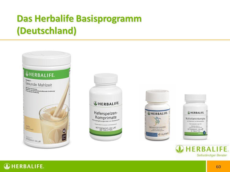 60 Das Herbalife Basisprogramm (Deutschland)