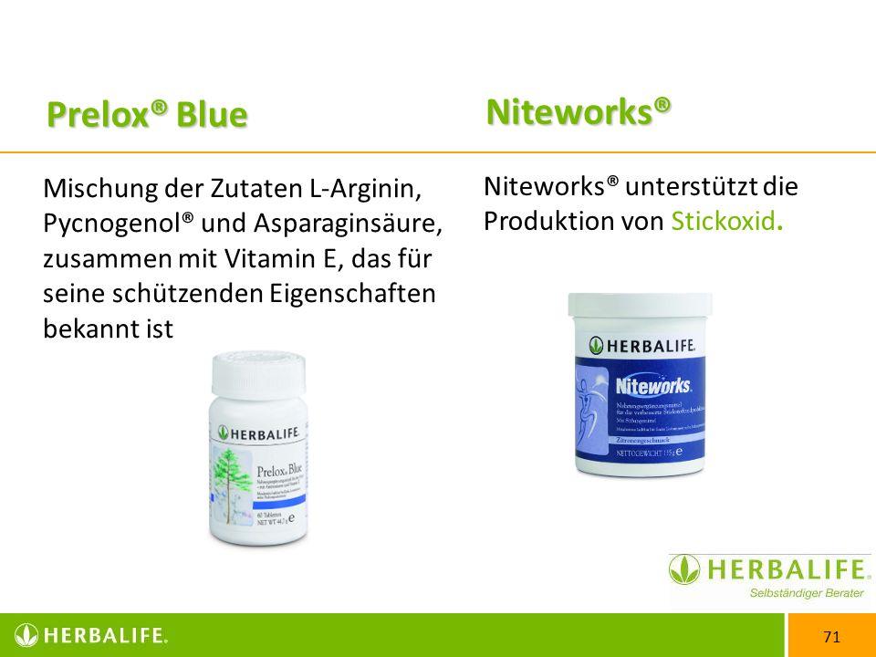 71 Prelox® Blue Mischung der Zutaten L-Arginin, Pycnogenol® und Asparaginsäure, zusammen mit Vitamin E, das für seine schützenden Eigenschaften bekannt ist Niteworks® Niteworks® unterstützt die Produktion von Stickoxid.