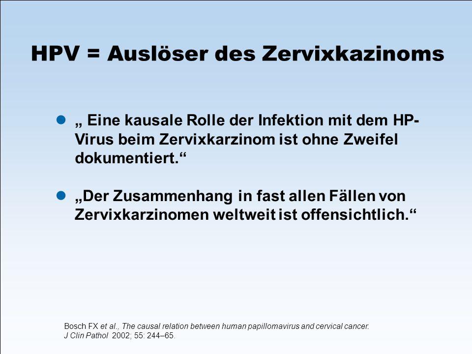 """HPV = Auslöser des Zervixkazinoms """" Eine kausale Rolle der Infektion mit dem HP- Virus beim Zervixkarzinom ist ohne Zweifel dokumentiert."""" """"Der Zusamm"""