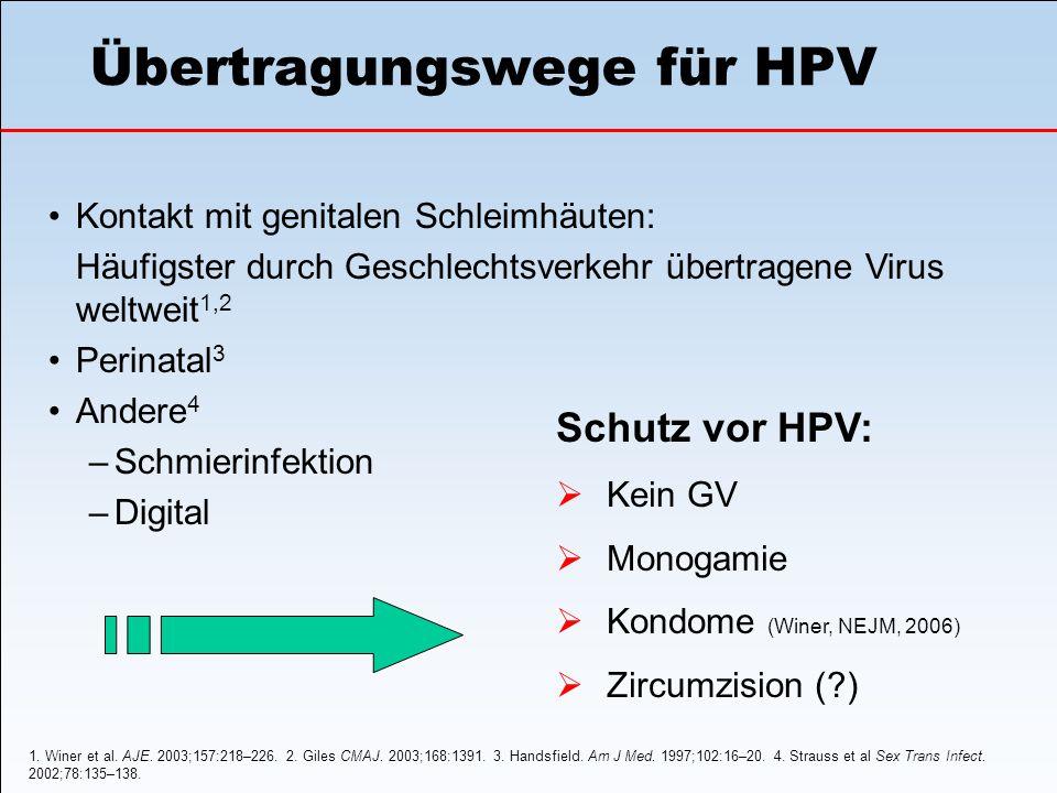 Übertragungswege für HPV Kontakt mit genitalen Schleimhäuten: Häufigster durch Geschlechtsverkehr übertragene Virus weltweit 1,2 Perinatal 3 Andere 4