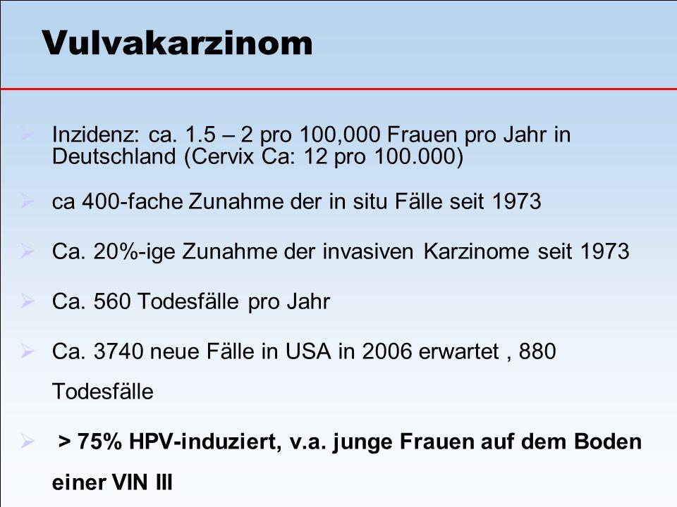 Vulvakarzinom  Inzidenz: ca. 1.5 – 2 pro 100,000 Frauen pro Jahr in Deutschland (Cervix Ca: 12 pro 100.000)  ca 400-fache Zunahme der in situ Fälle