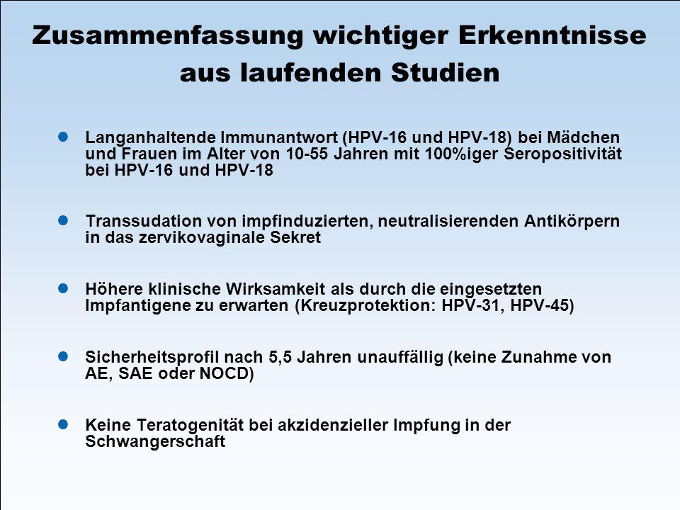 Zusammenfassung wichtiger Erkenntnisse aus laufenden Studien Langanhaltende Immunantwort (HPV-16 und HPV-18) bei Mädchen und Frauen im Alter von 10-55