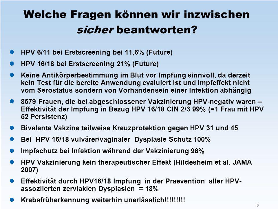 40 Welche Fragen können wir inzwischen sicher beantworten? HPV 6/11 bei Erstscreening bei 11,6% (Future) HPV 16/18 bei Erstscreening 21% (Future) Kein