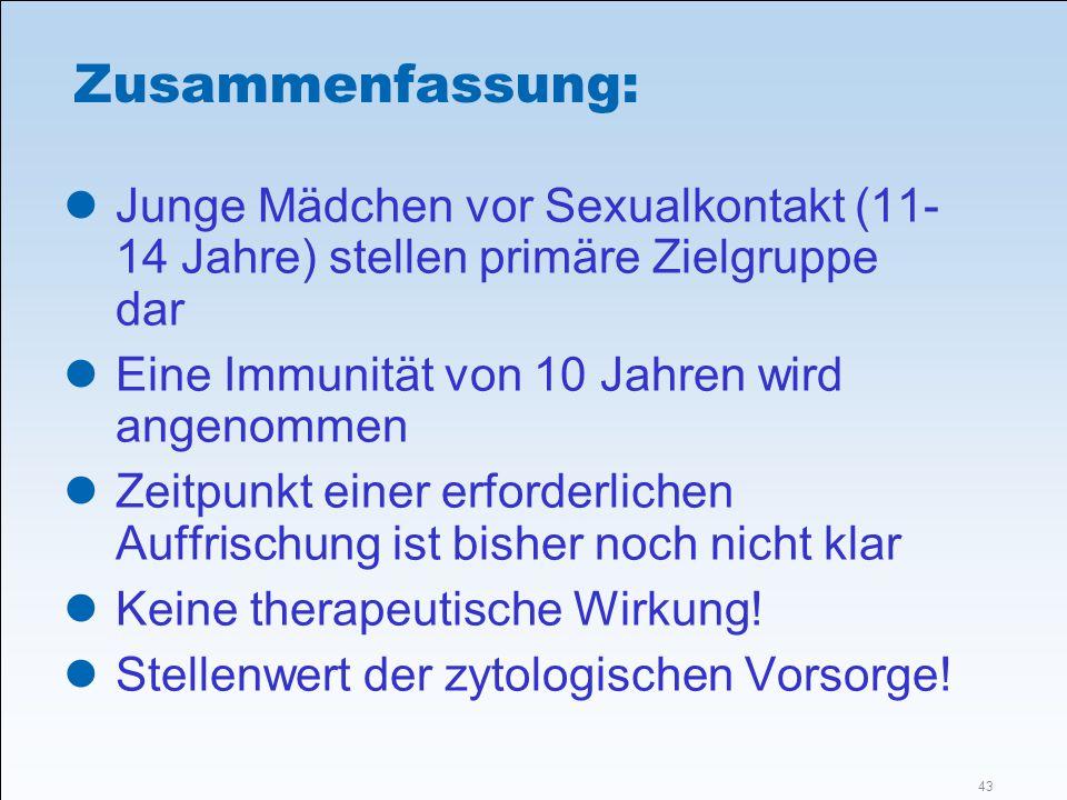 43 Zusammenfassung: Junge Mädchen vor Sexualkontakt (11- 14 Jahre) stellen primäre Zielgruppe dar Eine Immunität von 10 Jahren wird angenommen Zeitpun