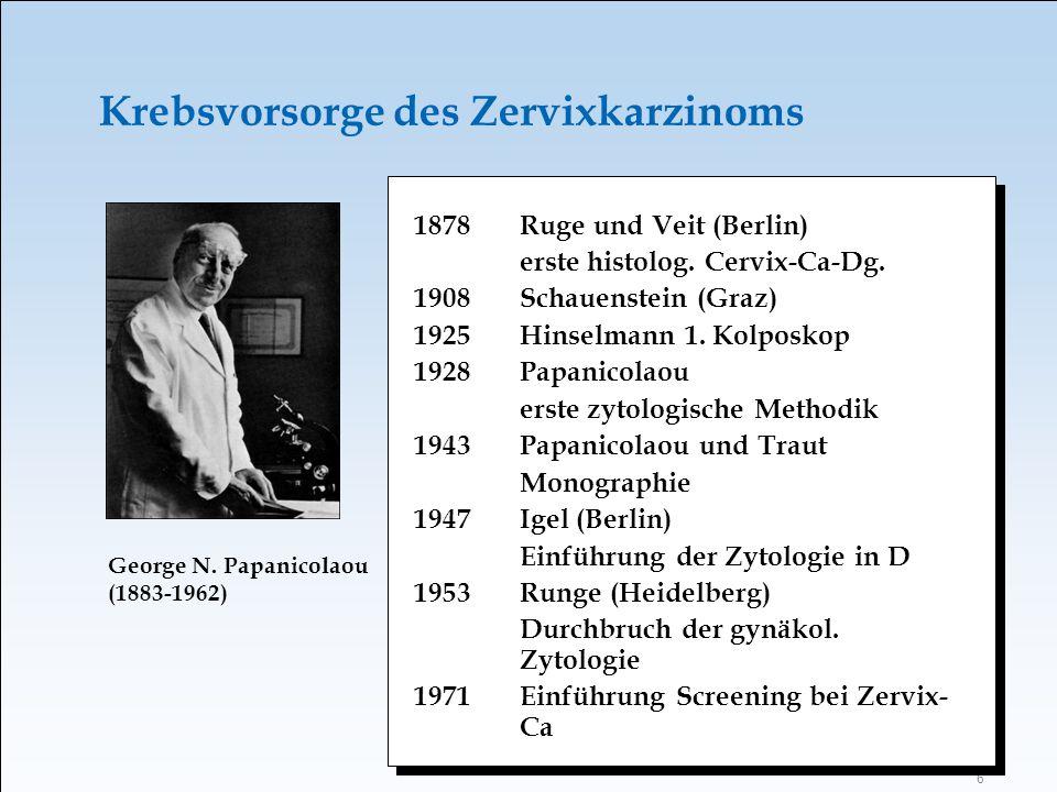 6 Krebsvorsorge des Zervixkarzinoms 1878 Ruge und Veit (Berlin) erste histolog. Cervix-Ca-Dg. 1908Schauenstein (Graz) 1925Hinselmann 1. Kolposkop 1928