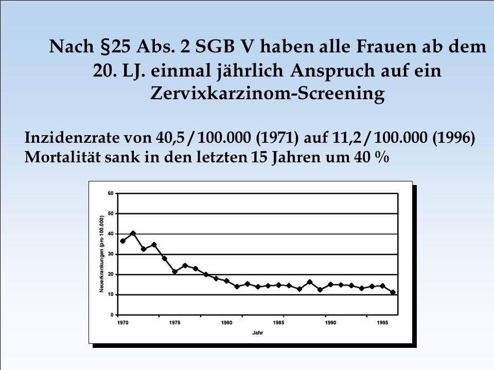 Nach §25 Abs. 2 SGB V haben alle Frauen ab dem 20. LJ. einmal jährlich Anspruch auf ein Zervixkarzinom-Screening Inzidenzrate von 40,5 / 100.000 (1971