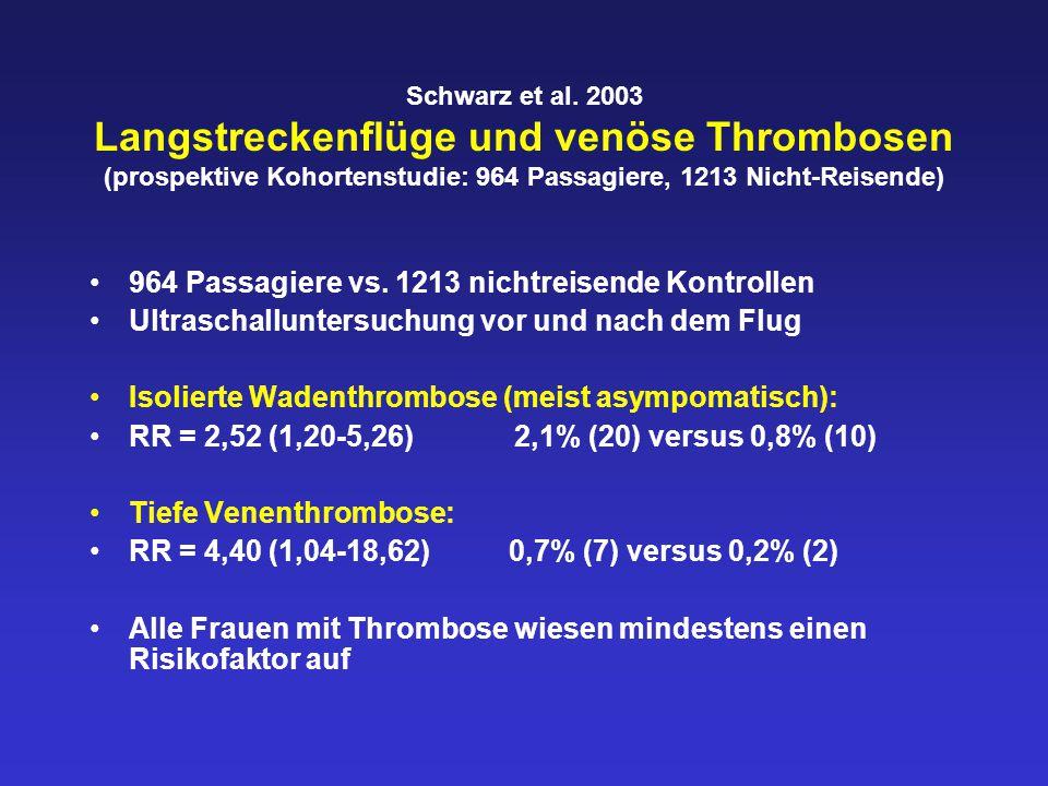 Schwarz et al.