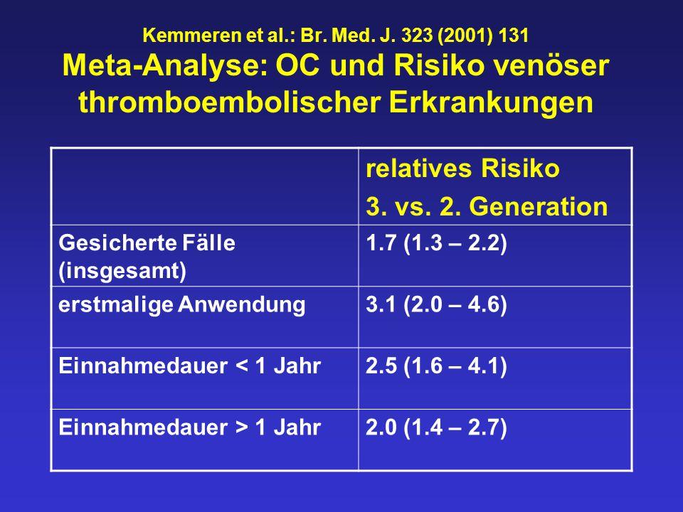 Kemmeren et al.: Br.Med. J.