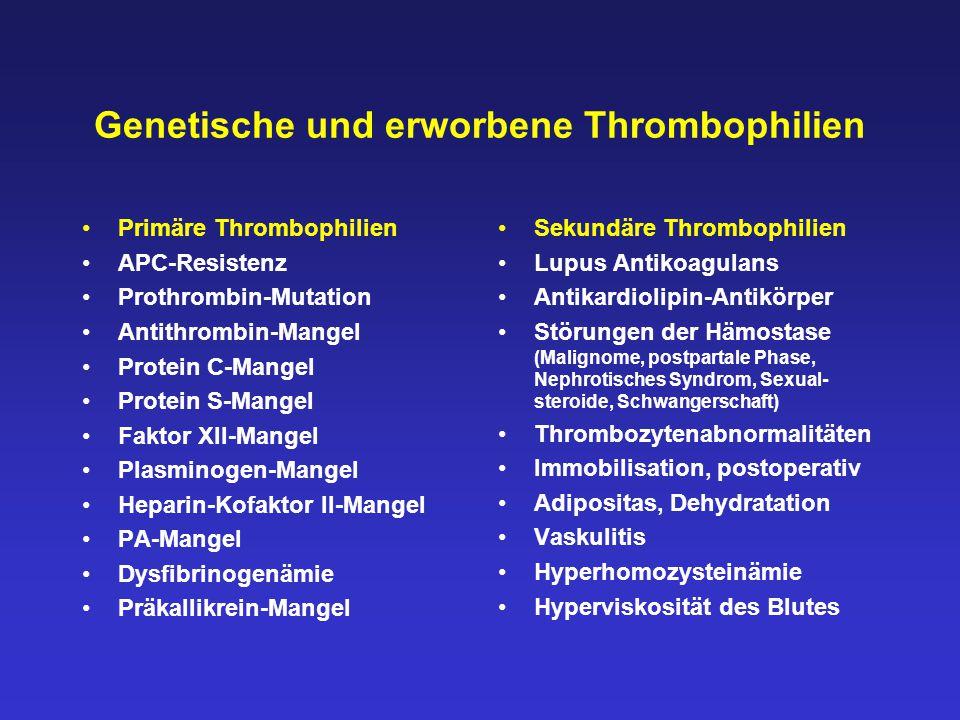 Genetische und erworbene Thrombophilien Primäre Thrombophilien APC-Resistenz Prothrombin-Mutation Antithrombin-Mangel Protein C-Mangel Protein S-Mangel Faktor XII-Mangel Plasminogen-Mangel Heparin-Kofaktor II-Mangel PA-Mangel Dysfibrinogenämie Präkallikrein-Mangel Sekundäre Thrombophilien Lupus Antikoagulans Antikardiolipin-Antikörper Störungen der Hämostase (Malignome, postpartale Phase, Nephrotisches Syndrom, Sexual- steroide, Schwangerschaft) Thrombozytenabnormalitäten Immobilisation, postoperativ Adipositas, Dehydratation Vaskulitis Hyperhomozysteinämie Hyperviskosität des Blutes