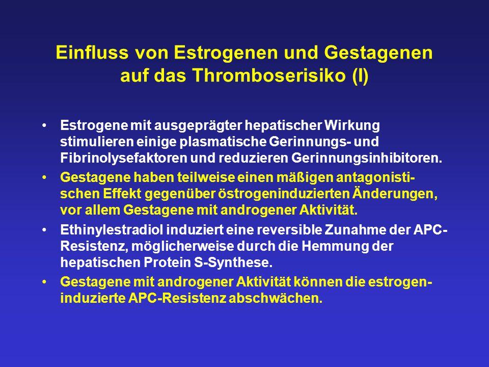 Einfluss von Estrogenen und Gestagenen auf das Thromboserisiko (II) Extrinsische Gerinnung: Hochregulierung des Thrombin- rezeptors, tissue-Faktors und der prokoagulatorischen Aktivität durch Gestagene mit glukokortikoider Aktivität.