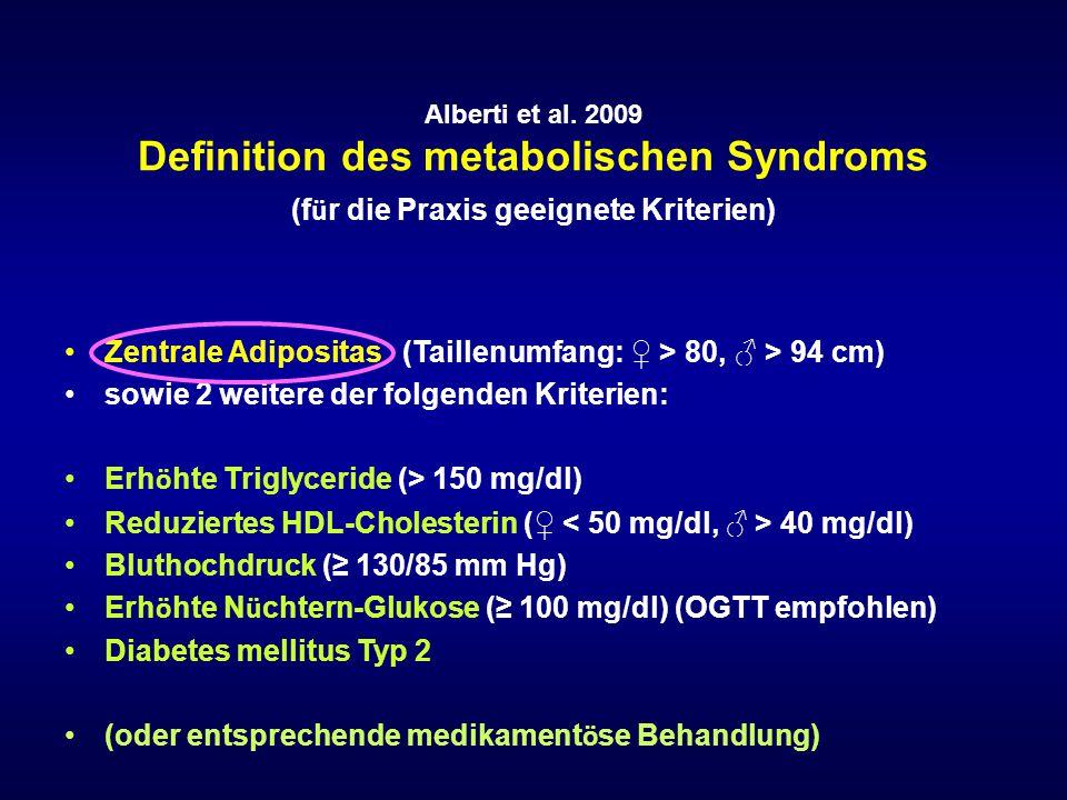 Alberti et al. 2009 Definition des metabolischen Syndroms (f ü r die Praxis geeignete Kriterien) Zentrale Adipositas (Taillenumfang: ♀ > 80, ♂ > 94 cm