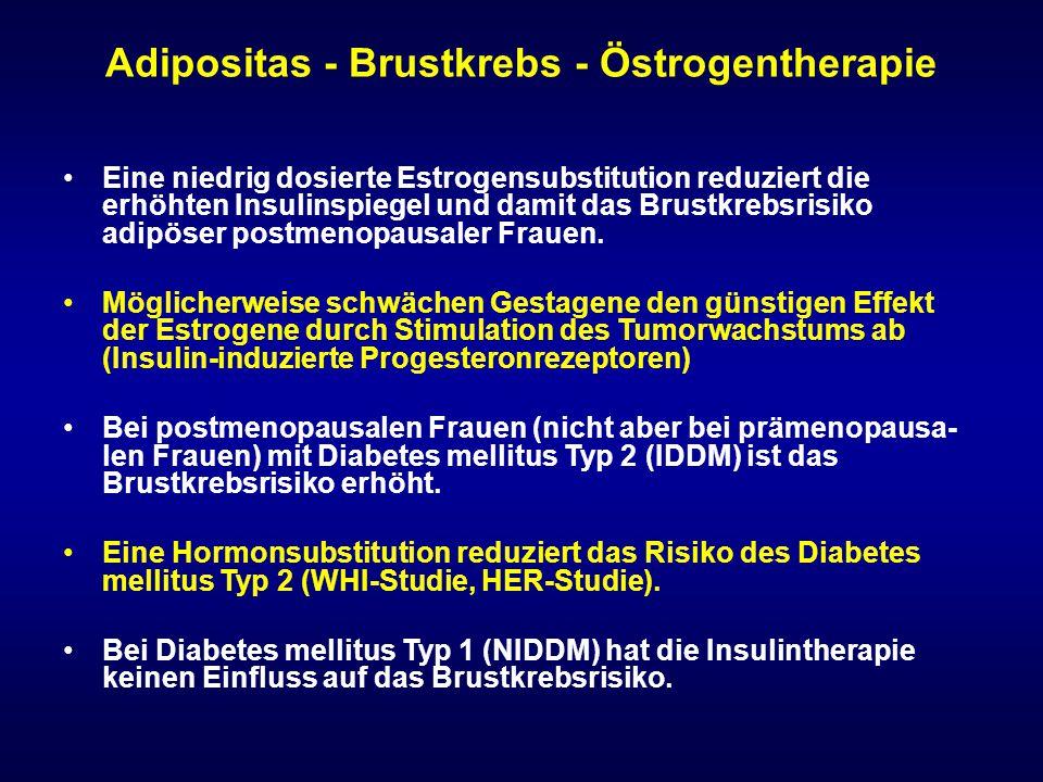Adipositas - Brustkrebs - Östrogentherapie Eine niedrig dosierte Estrogensubstitution reduziert die erhöhten Insulinspiegel und damit das Brustkrebsri