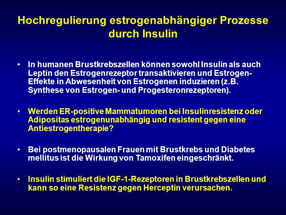 Hochregulierung estrogenabhängiger Prozesse durch Insulin In humanen Brustkrebszellen können sowohl Insulin als auch Leptin den Estrogenrezeptor trans