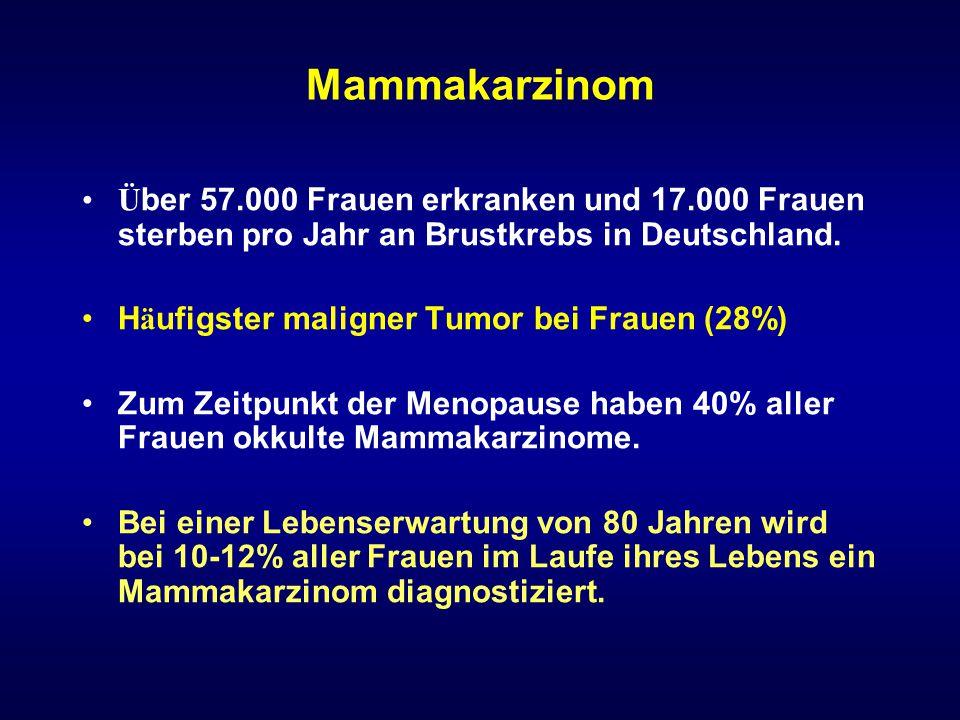Multivitamin-Pr ä parate und Brustkrebsrisiko (Pr ä parate enthalten meist 13 Vitamine und 16 Mineralien) (h ä ufig viel zu hoch dosiert) Women ' s Health Study mit 38.000 peri- und postmenopausalen Frauen aus dem Gesundheitswesen.