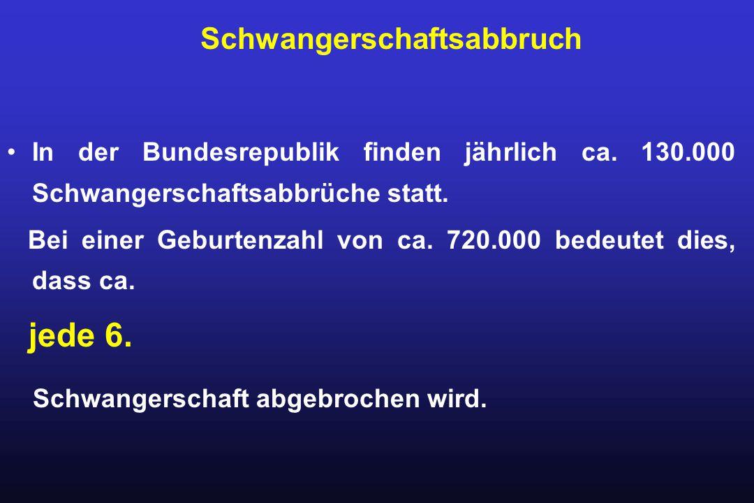 In der Bundesrepublik finden jährlich ca. 130.000 Schwangerschaftsabbrüche statt. Bei einer Geburtenzahl von ca. 720.000 bedeutet dies, dass ca. jede