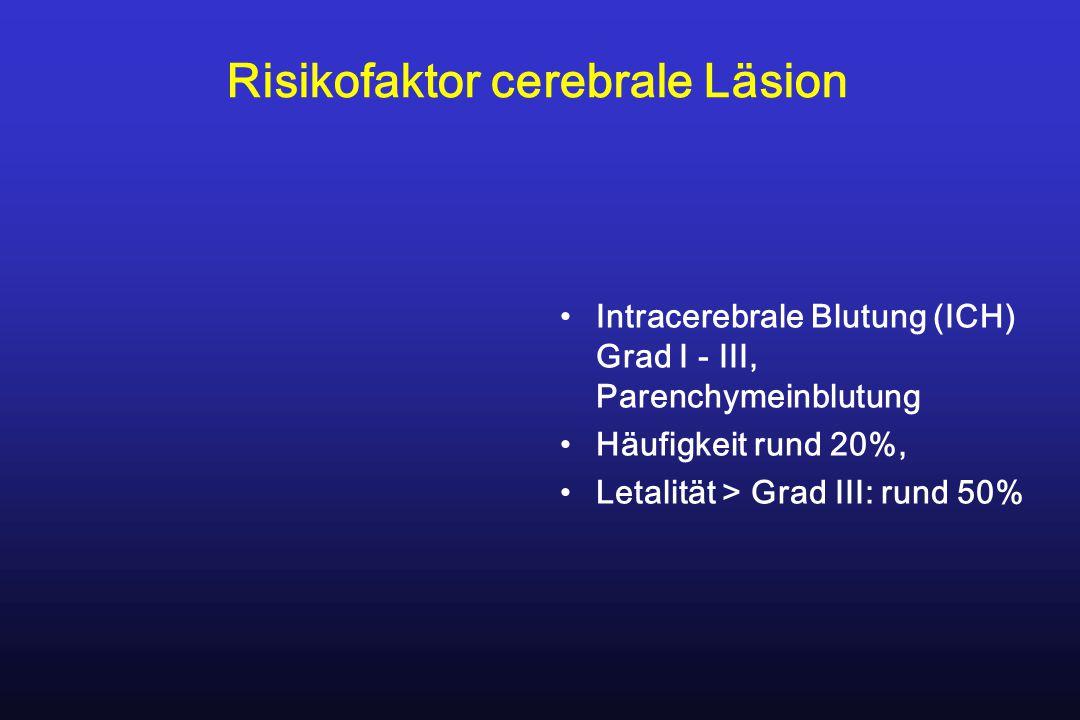 Risikofaktor cerebrale Läsion Intracerebrale Blutung (ICH) Grad I - III, Parenchymeinblutung Häufigkeit rund 20%, Letalität > Grad III: rund 50%