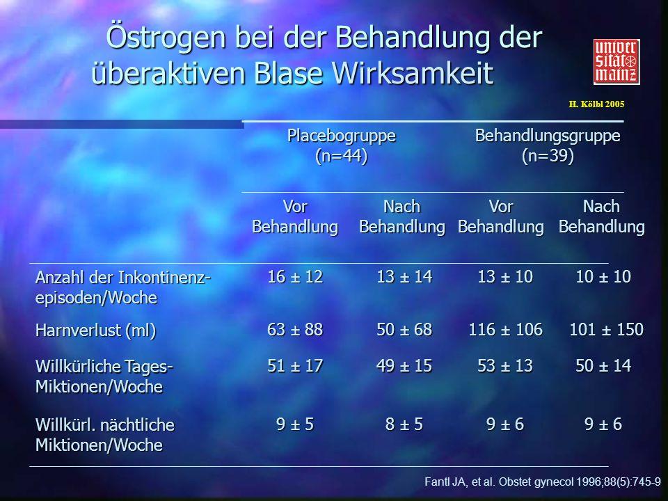 H. Kölbl 2005 Östrogen bei der Behandlung der überaktiven Blase Wirksamkeit 101 ± 150 116 ± 106 50 ± 68 63 ± 88 Harnverlust (ml) 9 ± 6 8 ± 5 9 ± 5 Wil