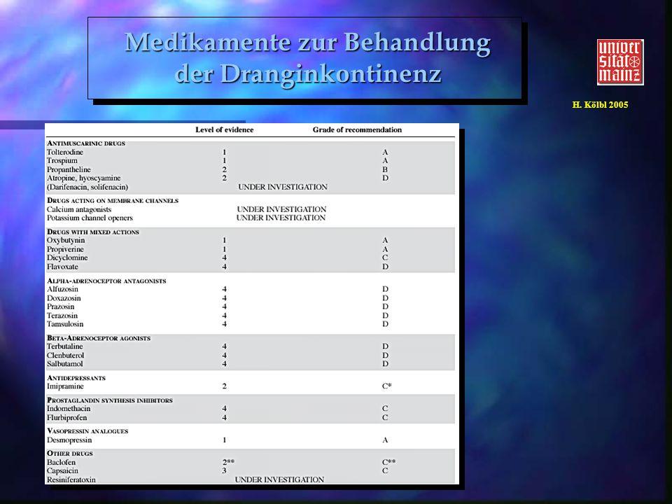 H. Kölbl 2005 Medikamente zur Behandlung der Dranginkontinenz