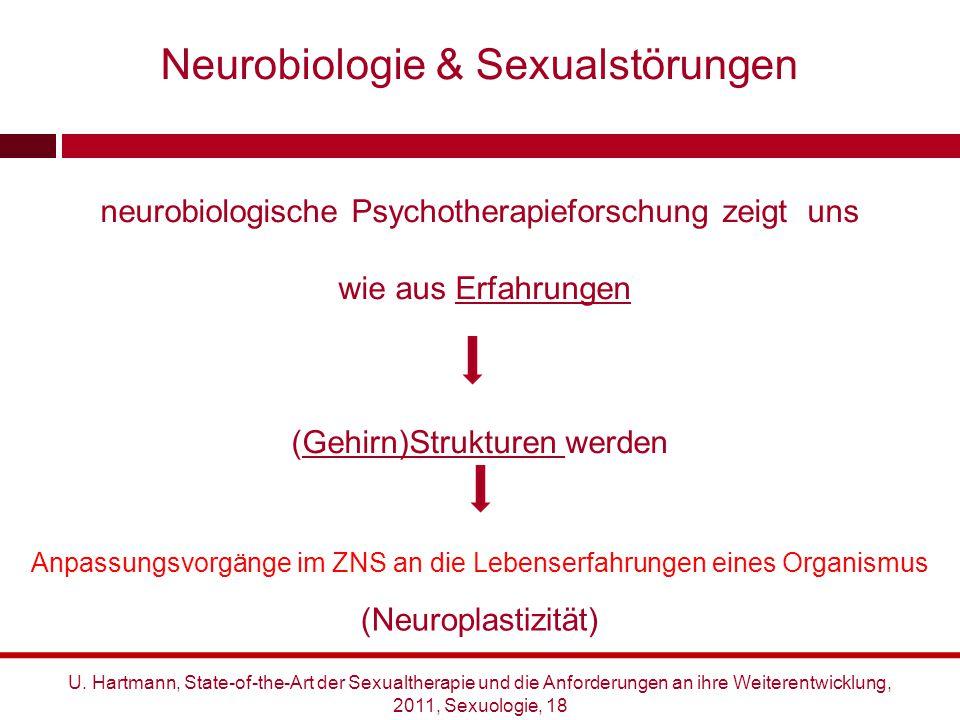 Neurobiologie & Sexualstörungen neurobiologische Psychotherapieforschung zeigt uns wie aus Erfahrungen (Gehirn)Strukturen werden U. Hartmann, State-of