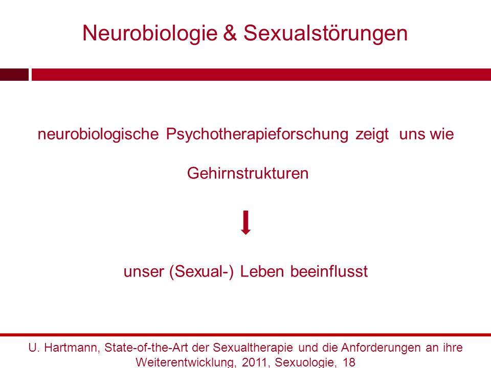 neurobiologische Psychotherapieforschung zeigt uns wie Gehirnstrukturen unser (Sexual-) Leben beeinflusst U. Hartmann, State-of-the-Art der Sexualther