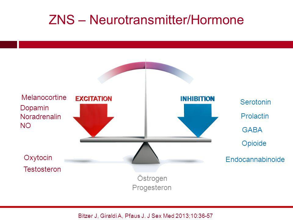 kompliziertes neurobiologisches Zusammenspiel Dopamin Noradrenalin NO Serotonin GABA Prolactin Melanocortine Oxytocin Testosteron Östrogen Progesteron