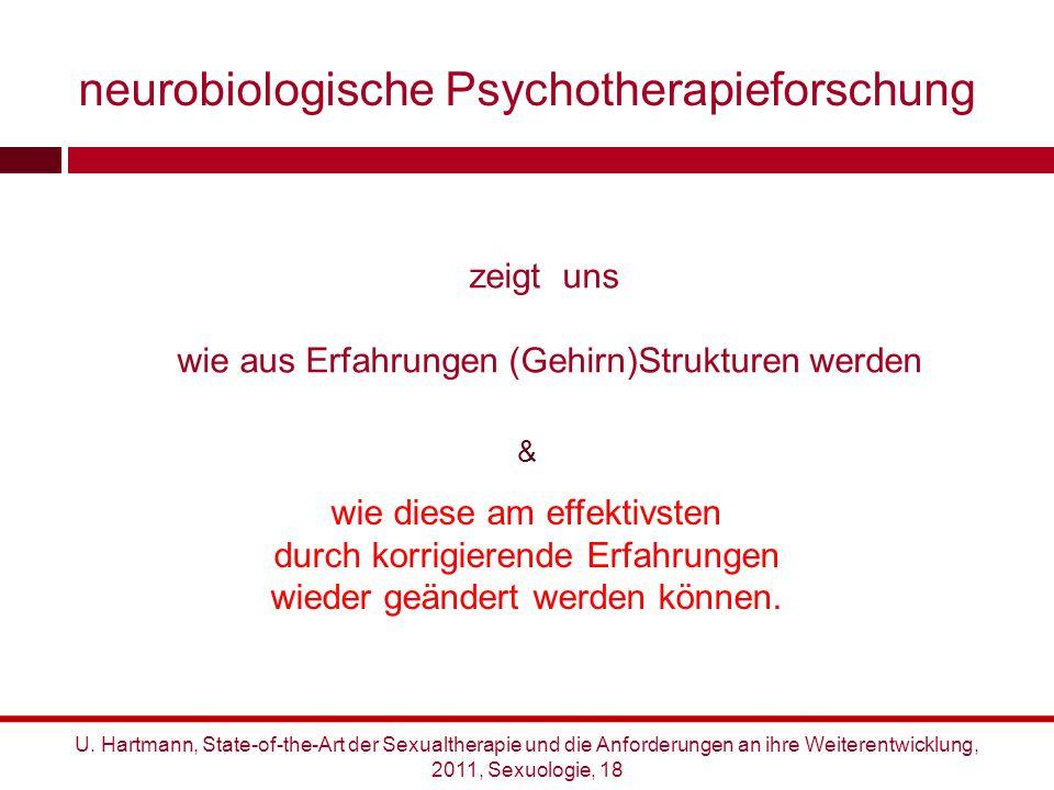 neurobiologische Psychotherapieforschung U. Hartmann, State-of-the-Art der Sexualtherapie und die Anforderungen an ihre Weiterentwicklung, 2011, Sexuo