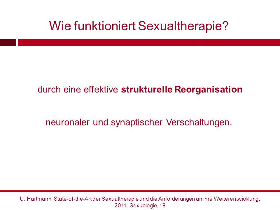 U. Hartmann, State-of-the-Art der Sexualtherapie und die Anforderungen an ihre Weiterentwicklung, 2011, Sexuologie, 18 durch eine effektive strukturel