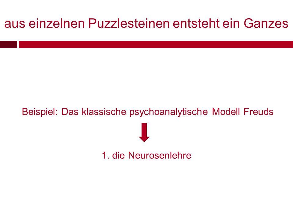 aus einzelnen Puzzlesteinen entsteht ein Ganzes Beispiel: Das klassische psychoanalytische Modell Freuds 1. die Neurosenlehre