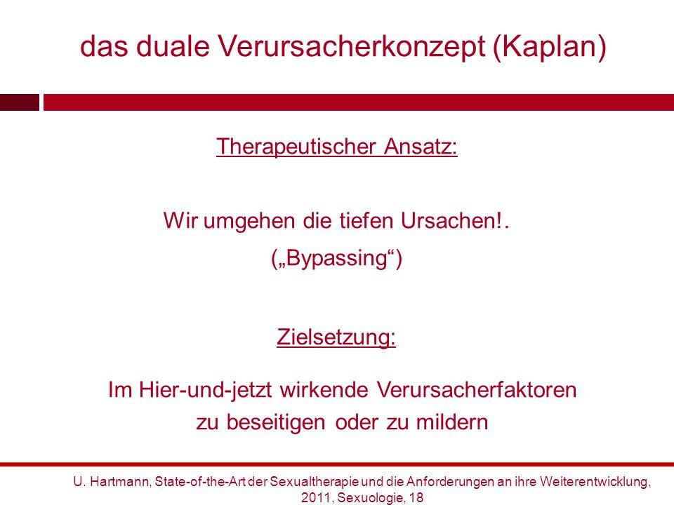 Wir umgehen die tiefen Ursachen!. U. Hartmann, State-of-the-Art der Sexualtherapie und die Anforderungen an ihre Weiterentwicklung, 2011, Sexuologie,